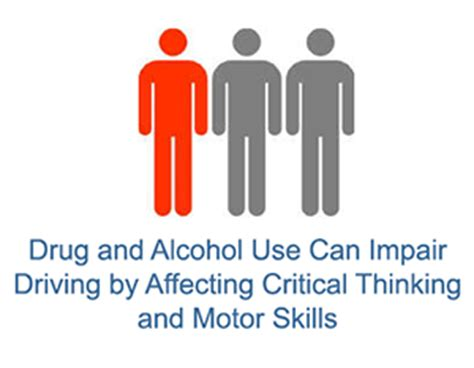 Research paper on teenage drinking and driving school